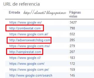fuentes trafico spam blogger