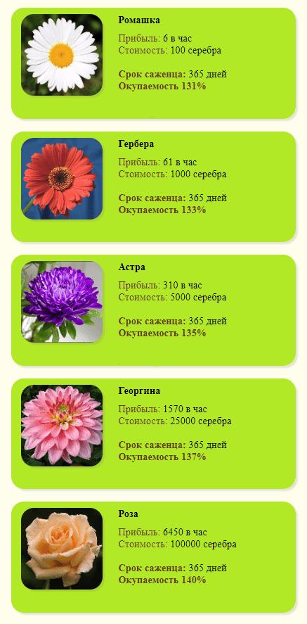 цветочная игра с выводом денег