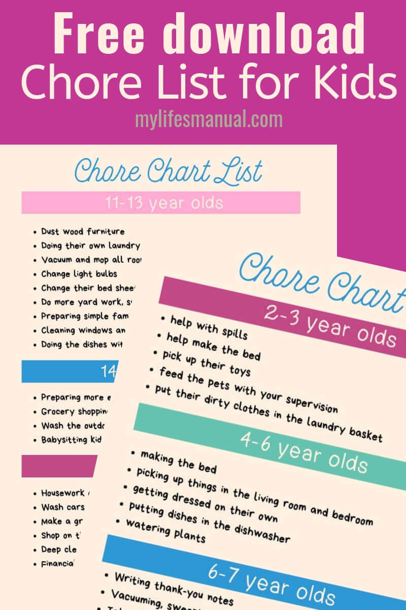 Chore list for kids. Age-appropriate chores for kids