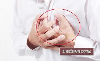 Đau vai gáy là dấu hiệu cảnh báo 6 bệnh nguy hiểm