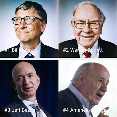 Richest billionaires in the world