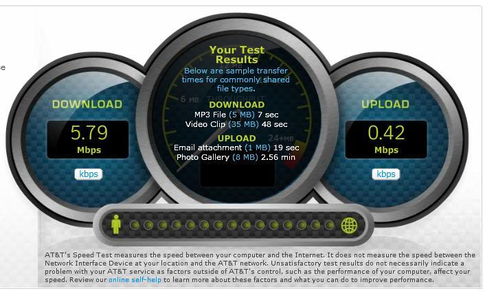 geschwindigkeit download messen