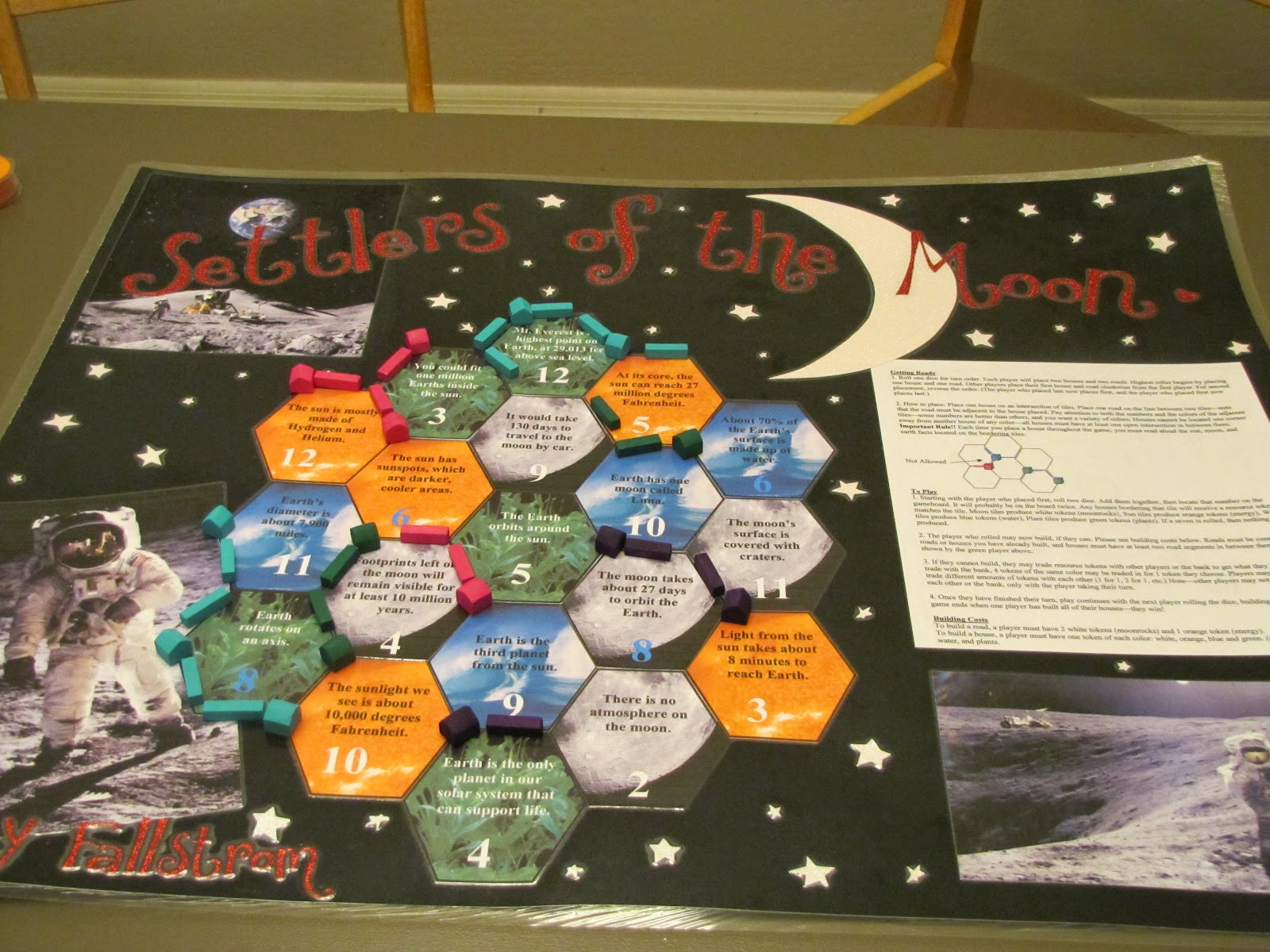 Fallstrom Family: Astronomy Project