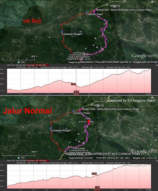 Perbandingan rute antara jalur biasa dengan via Beji.