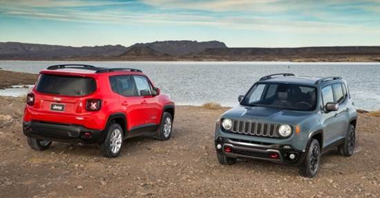 2017 Jeep Renegade Trailhawk Price