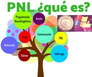 el éxito personal y desarrollo personal desde la PNL. Compresión y definición de PNL