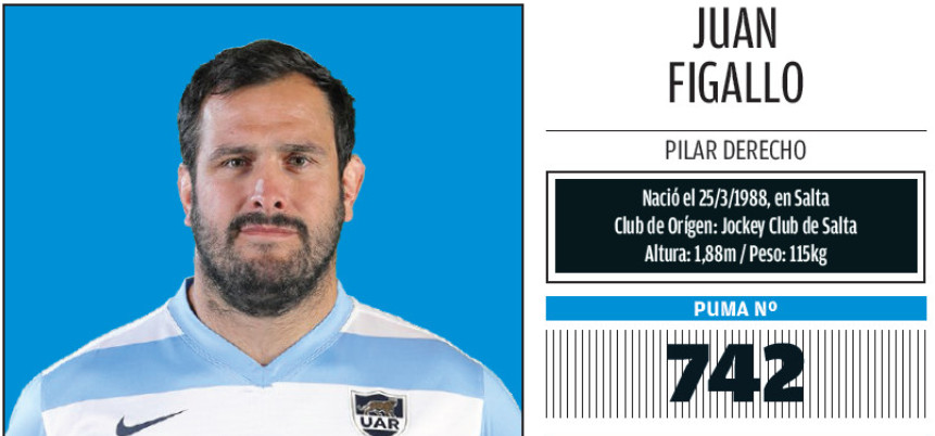 Figallo titular en Los Pumas ante los All Blacks