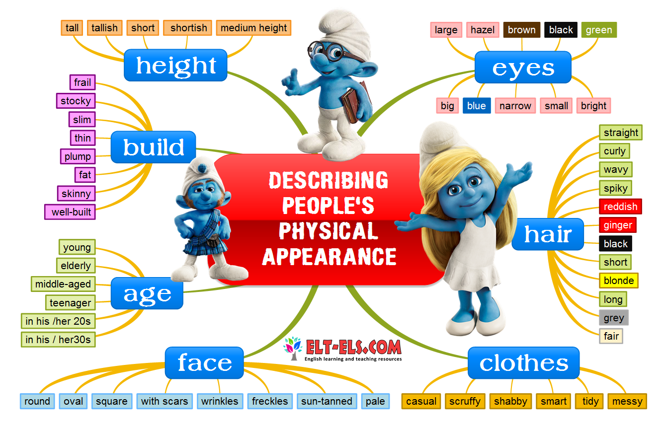 Describing People S Physical Appearances