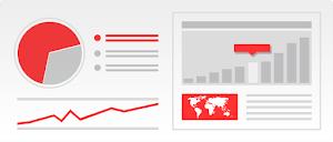 Cara setting Target Negara di Chanel Youtube