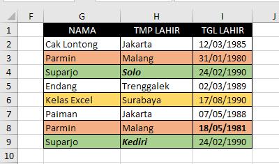 Cara Menghapus Data Duplikat Pada Excel 4