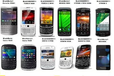 Ikbal War Wer Jenis Jenis Hp Blackberry Semua Tipe Terlengkap Dan