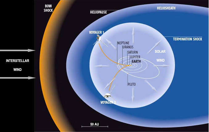 voyager 1 current position - 678×428