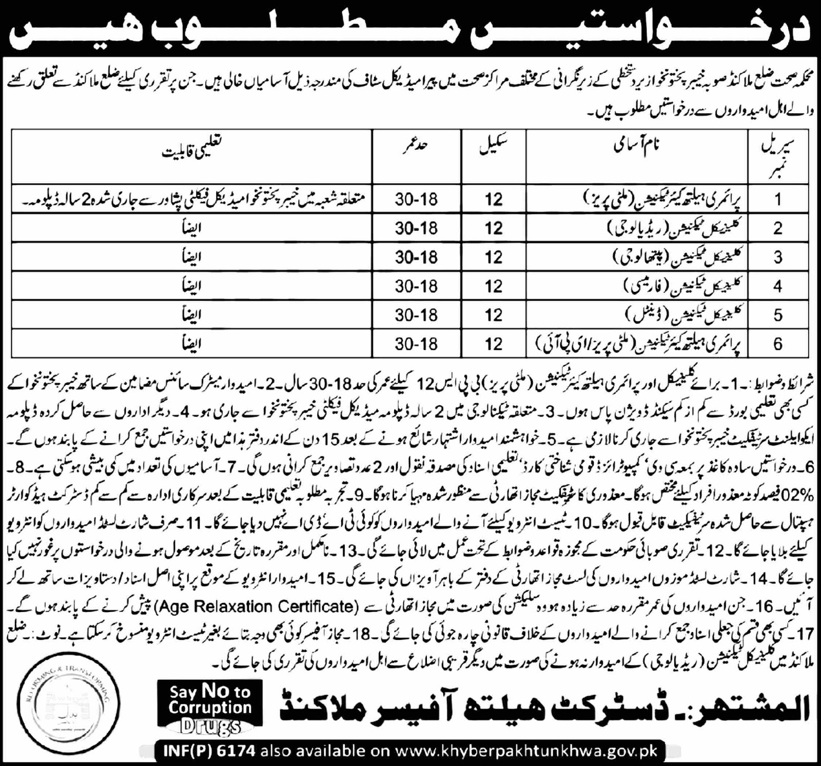 Jobs Health Department KPK November 2017