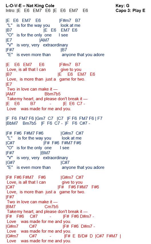 TalkingChord com: Nat King Cole - L-O-V-E (Chords + Cover)