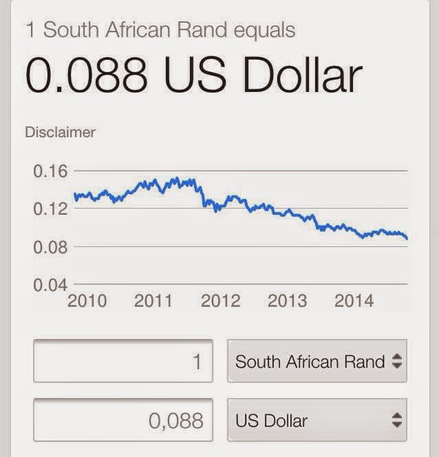 Forex rand dollar exchange rate