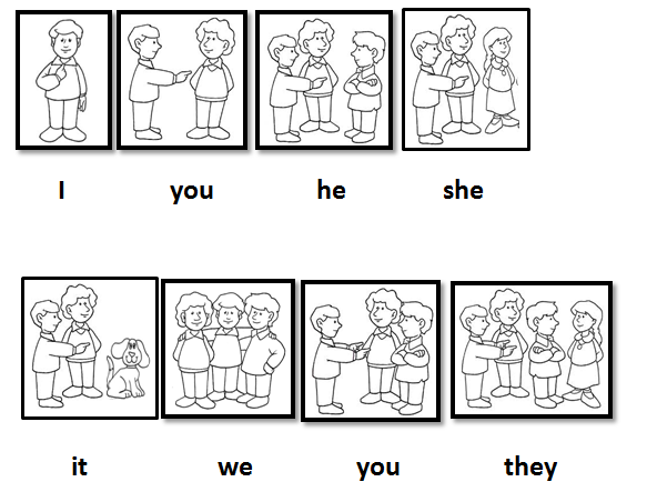 Teacher Karina Díaz: Personal Pronouns