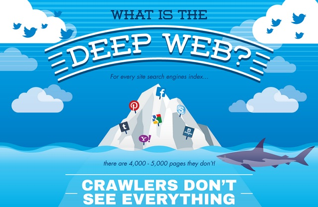 Image: What is the Deep Web?