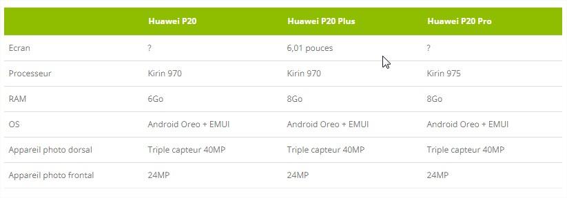 /2018/01/huawei-p20-release-date-price-datasheet.html