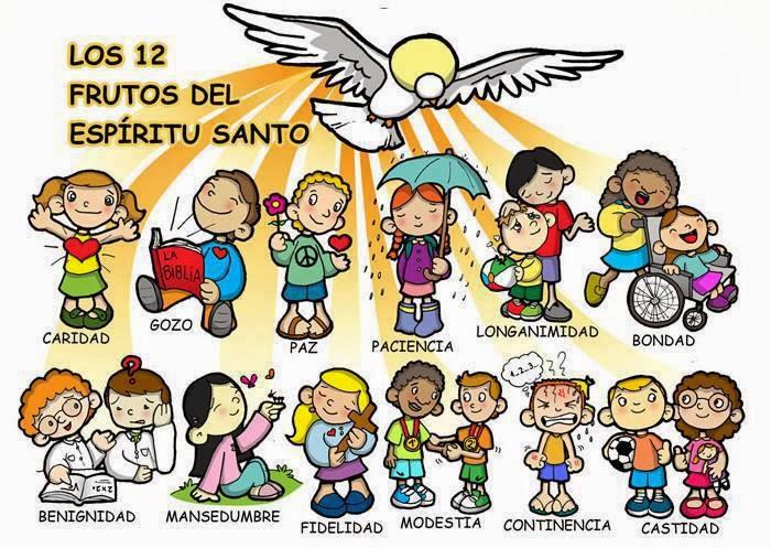 Religión San Pablo 12 Frutos Del Espíritu Santo