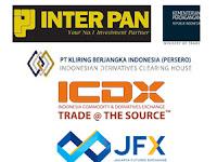 Lowongan Kerja Mitra Bisnis / Entrepreneur / Pengusaha untuk Partner Inter Pan Group - Domisili Kudus, Pati, Jepara, Demak