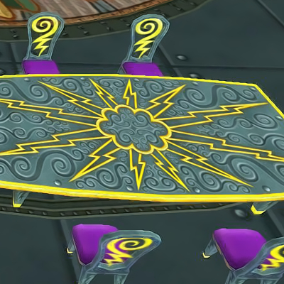 Top 20 Items From Wizard101 S New School Themed Furniture