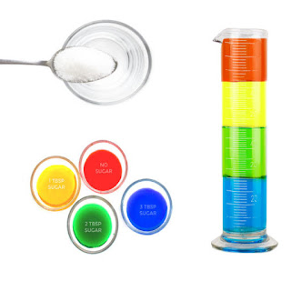 Make a sugar density rainbow in a jar!  This fun science experiment is great for kids of all ages and explores liquid densities in a beautifully visual way #sugarrainbowexperiment #sugarrainbow #sugardensity #sugardensityrainbow #densityexperimentforkids #densitysciencefairproject #densitytower #scienceexperimentskids #scienceexperiments #growingajeweledrose