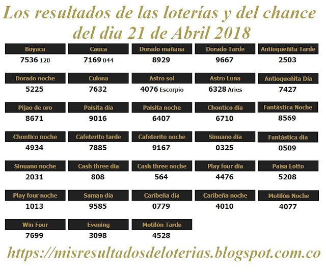 Resultados de las loterías de Colombia | Ganar chance | Los resultados de las loterías y del chance del dia 21 de Abril 2018