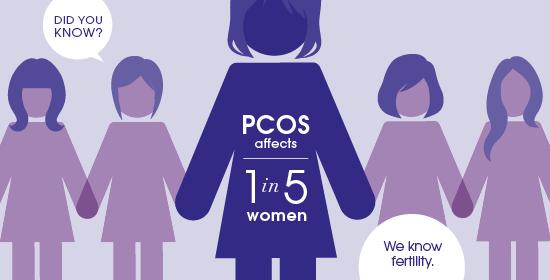 Dasar Memuali Diet Bagi PCOs