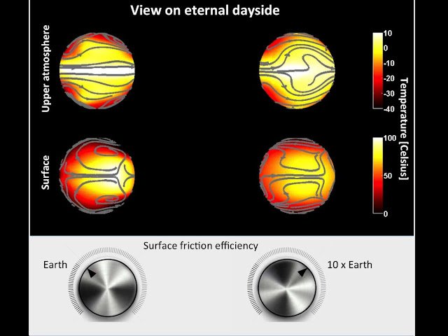 Surface composition determines temperature, habitability of a planet