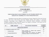 Download Formasi CPNS 2018 Kabupaten Tasikmalaya