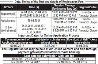 AP Eamcet 2017 Exam Date for Engineering, Medical, EAMCET Dates 2017