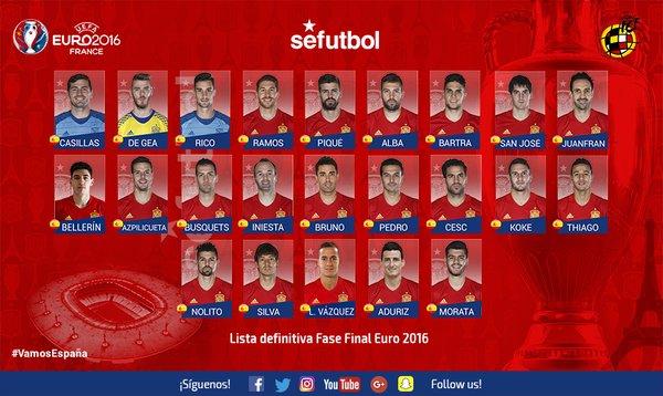 España: Los 23 elegidos para la Eurocopa 2016