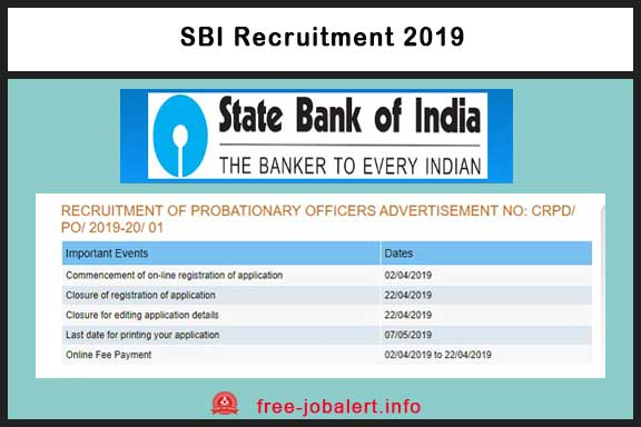 SBI Recruitment 2019: State Bank of India Job - Applications for the post of 2000 Probationary Officer (PO)