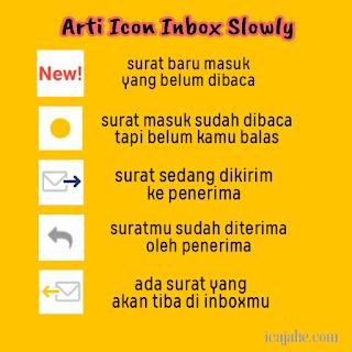 arti-icon-slowly