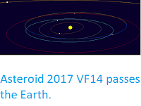 http://sciencythoughts.blogspot.co.uk/2017/11/asteroid-2017-vf14-passes-earth.html