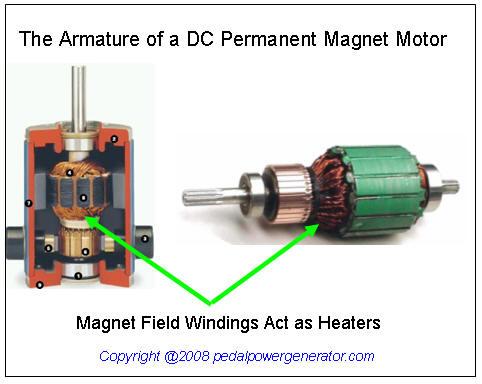 Ac Motor Armature Ac Motor Kit Picture