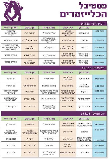 להלן תכנית פסטיבל הכלייזמרים 2018
