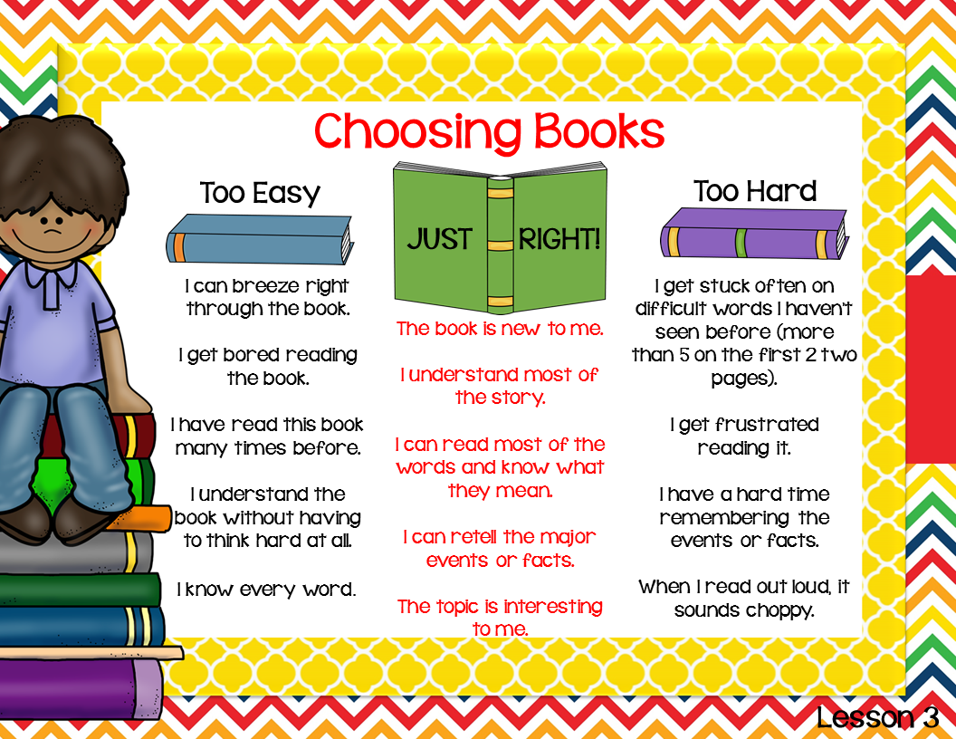 "Help students understand what makes a book ""too easy,"" ""too hard,"" or ""just right"""