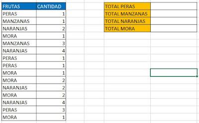 Como usar la función CONTAR.SI.CONJUNTO en Microsoft Excel