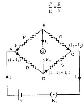 DMR'S PHYSICS NOTES: Wheatstone Bridge Principle