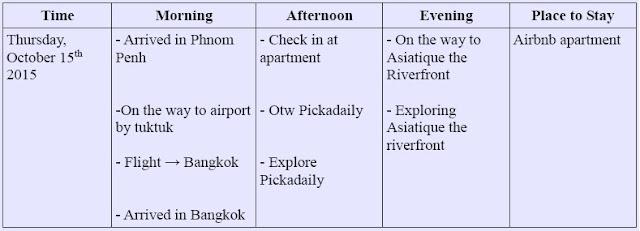 itinerary 3 hari di thailand