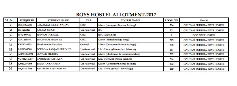List of UPDATE BOYS HOSTEL ALLOTMENT-2017-18 - Bundelkhand