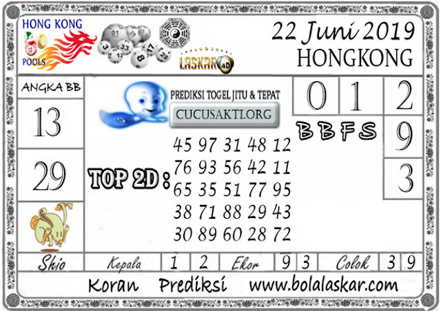 Prediksi Togel HONGKONG LASKAR4D 22 JUNI 2019