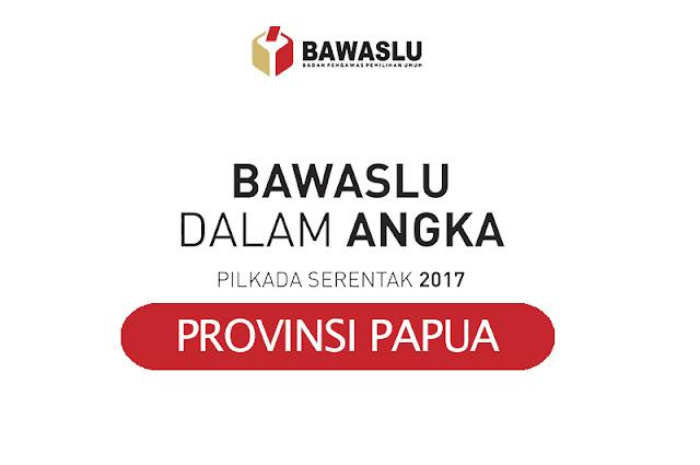 Bawaslu Dalam Angka Provinsi Papua - Pilkada 2017