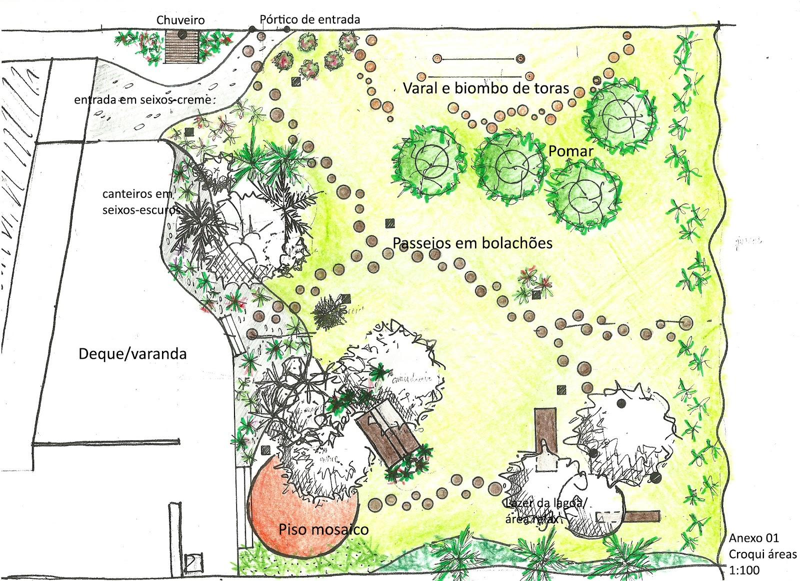 Terra Preta Paisagismo Projetos Manutencao De Jardins 2012