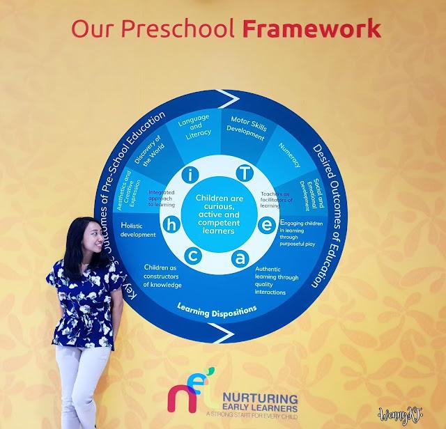 sis bona vista preschool framework