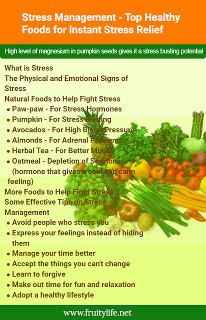 What is Stress  The Physical and Emotional Signs of Stress  Natural Foods to Help Fight Stress  Paw-paw - For Stress Hormones  Pumpkin - For Stress Busting  Avocados - For High Blood Pressure  Almonds - For Adrenal Problems  Herbal Tea - For Better Mood  Oatmeal - Depletion of Serotonin (hormone that gives a cool and calm feeling)  More Foods to Help Fight Stress  Some Effective Tips on Stress Management  Avoid people who stress you  Express your feelings instead of hiding them  Manage your time better  Accept the things you can't change  Learn to forgive  Make out time for fun and relaxation  Adopt a healthy lifestyle