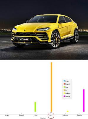 Lamborghini Urus Pareri forumuri SUV de lux