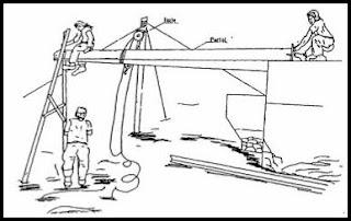 Metode Pelaksanaan Pemasangan Jembatan Gantung