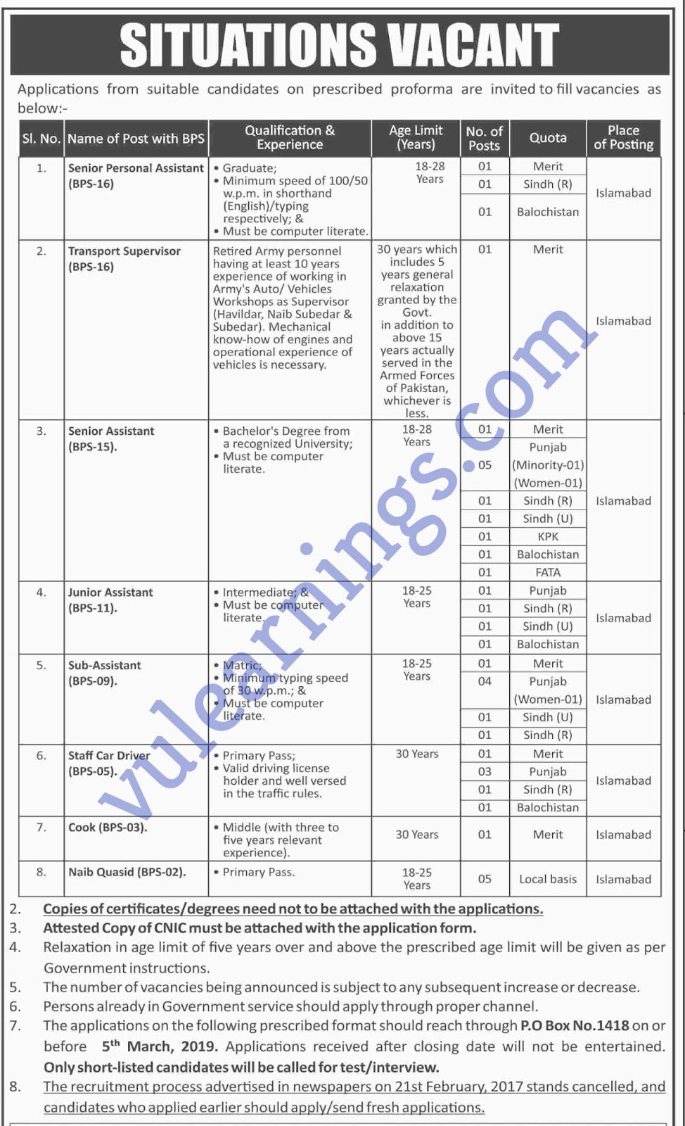Job in Islamabad Open Merit